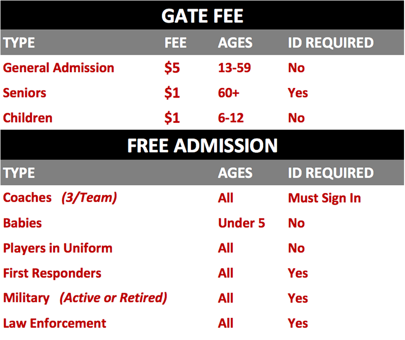 GATE FEE GRAPHIC