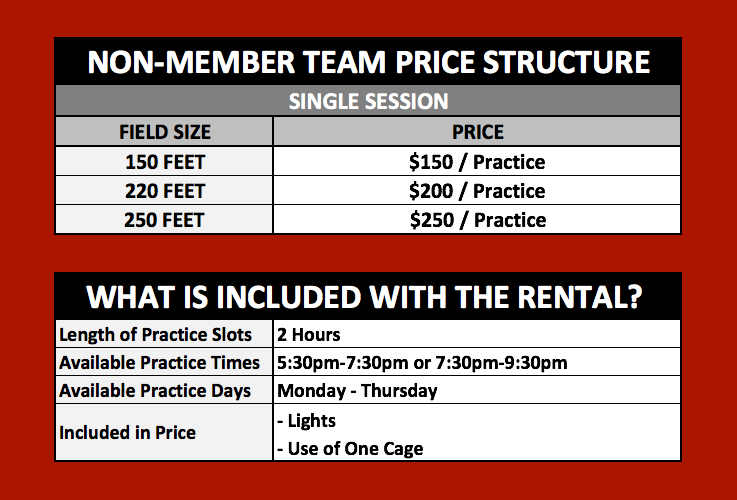 One Time Rental Pricing Structure